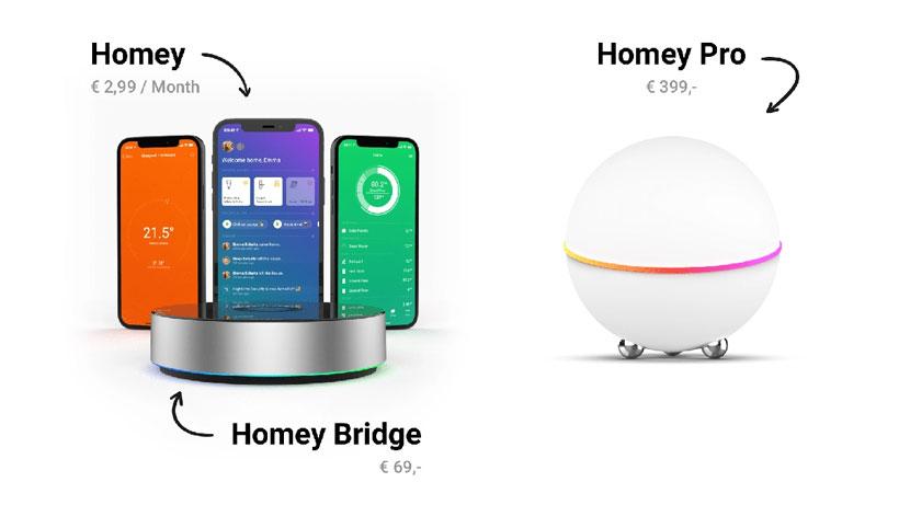 Homey Bridge